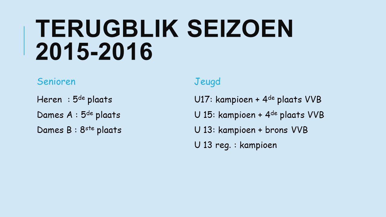 TERUGBLIK SEIZOEN 2015-2016 Senioren Heren : 5 de plaats Dames A : 5 de plaats Dames B : 8 ste plaats Jeugd U17: kampioen + 4 de plaats VVB U 15: kampioen + 4 de plaats VVB U 13: kampioen + brons VVB U 13 reg.