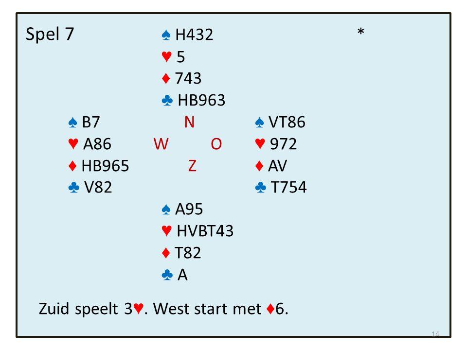 Spel 7 ♠ H432 * ♥ 5 ♦ 743 ♣ HB963 ♠ B7 N ♠ VT86 ♥ A86 W O ♥ 972 ♦ HB965 Z ♦ AV ♣ V82 ♣ T754 ♠ A95 ♥ HVBT43 ♦ T82 ♣ A Zuid speelt 3 ♥. West start met ♦