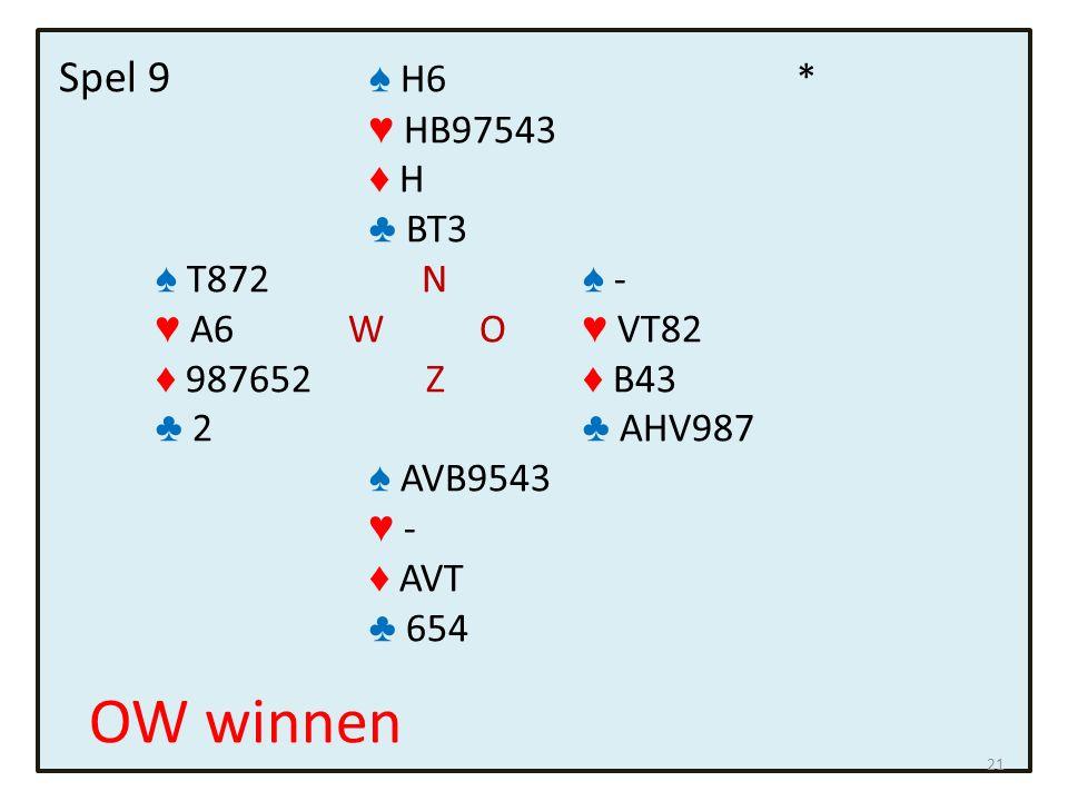 Spel 9 ♠ H6 * ♥ HB97543 ♦ H ♣ BT3 ♠ T872 N ♠ - ♥ A6 W O ♥ VT82 ♦ 987652 Z ♦ B43 ♣ 2 ♣ AHV987 ♠ AVB9543 ♥ - ♦ AVT ♣ 654 OW winnen 21