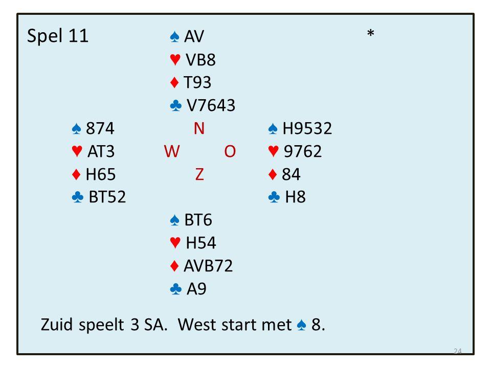 Spel 11 ♠ AV * ♥ VB8 ♦ T93 ♣ V7643 ♠ 874 N ♠ H9532 ♥ AT3 W O ♥ 9762 ♦ H65 Z ♦ 84 ♣ BT52 ♣ H8 ♠ BT6 ♥ H54 ♦ AVB72 ♣ A9 Zuid speelt 3 SA.