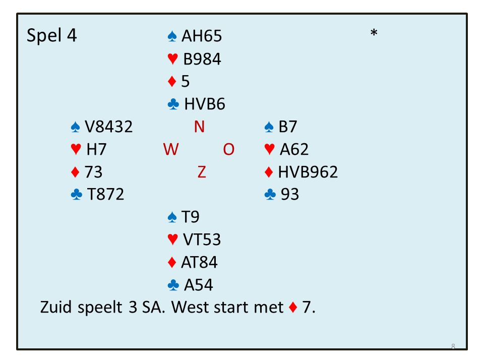 Spel 4 ♠ AH65 * ♥ B984 ♦ 5 ♣ HVB6 ♠ V8432 N ♠ B7 ♥ H7 W O ♥ A62 ♦ 73 Z ♦ HVB962 ♣ T872 ♣ 93 ♠ T9 ♥ VT53 ♦ AT84 ♣ A54 Zuid speelt 3 SA. West start met