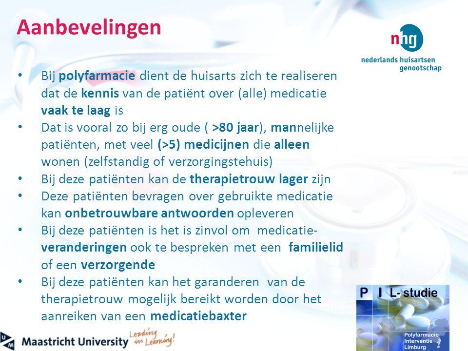 Bij polyfarmacie dient de huisarts zich te realiseren dat de kennis van de patiënt over (alle) medicatie vaak te laag is Dat is vooral zo bij erg oude ( >80 jaar), mannelijke patiënten, met veel (>5) medicijnen die alleen wonen (zelfstandig of verzorgingstehuis) Bij deze patiënten kan de therapietrouw lager zijn Deze patiënten bevragen over gebruikte medicatie kan onbetrouwbare antwoorden opleveren Bij deze patiënten is het is zinvol om medicatie- veranderingen ook te bespreken met een familielid of een verzorgende Bij deze patiënten kan het garanderen van de therapietrouw mogelijk bereikt worden door het aanreiken van een medicatiebaxter Aanbevelingen