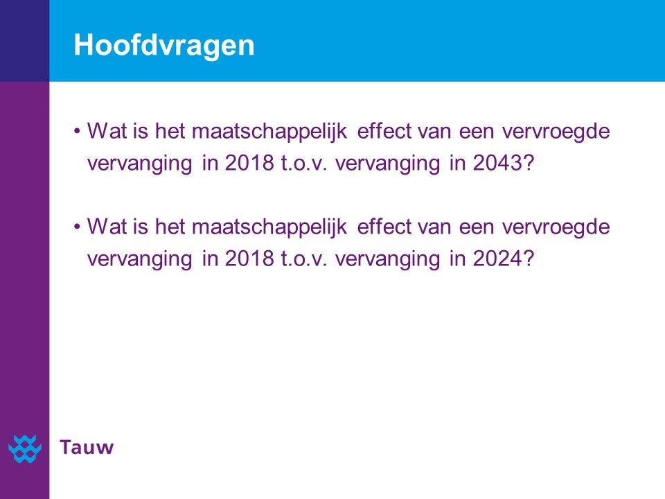 Hoofdvragen Wat is het maatschappelijk effect van een vervroegde vervanging in 2018 t.o.v.
