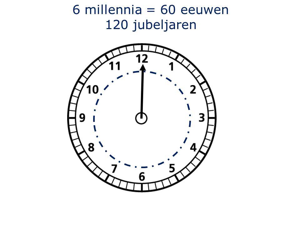 6 millennia = 60 eeuwen 120 jubeljaren