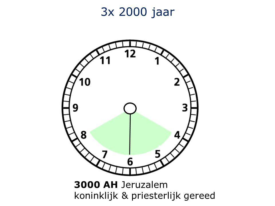 3x 2000 jaar 3000 AH Jeruzalem koninklijk & priesterlijk gereed