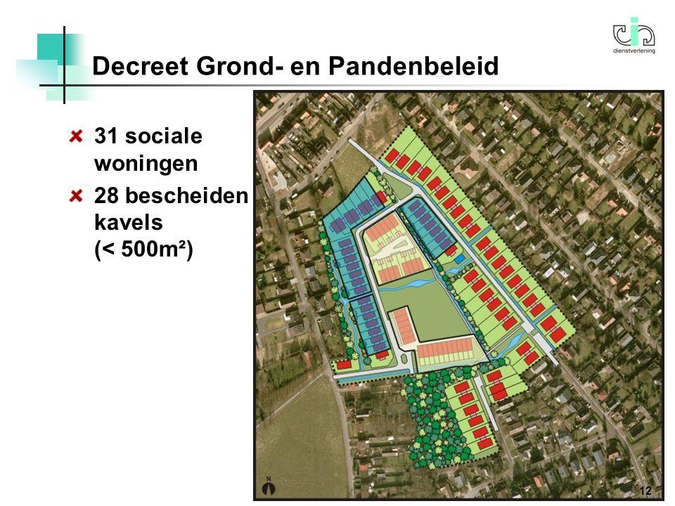 31 sociale woningen 28 bescheiden kavels (< 500m²) Decreet Grond- en Pandenbeleid 12