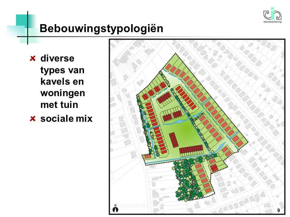 diverse types van kavels en woningen met tuin sociale mix Bebouwingstypologiën 9