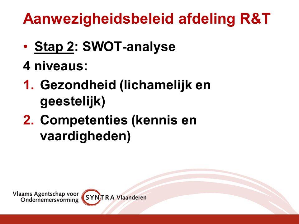 Aanwezigheidsbeleid afdeling R&T Stap 2: SWOT-analyse 4 niveaus: 1.Gezondheid (lichamelijk en geestelijk) 2.Competenties (kennis en vaardigheden)
