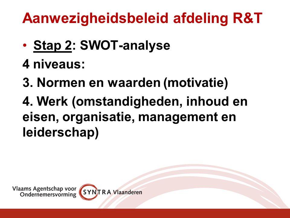 Aanwezigheidsbeleid afdeling R&T Stap 2: SWOT-analyse 4 niveaus: 3.