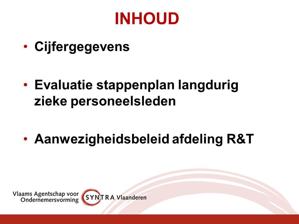 INHOUD Cijfergegevens Evaluatie stappenplan langdurig zieke personeelsleden Aanwezigheidsbeleid afdeling R&T
