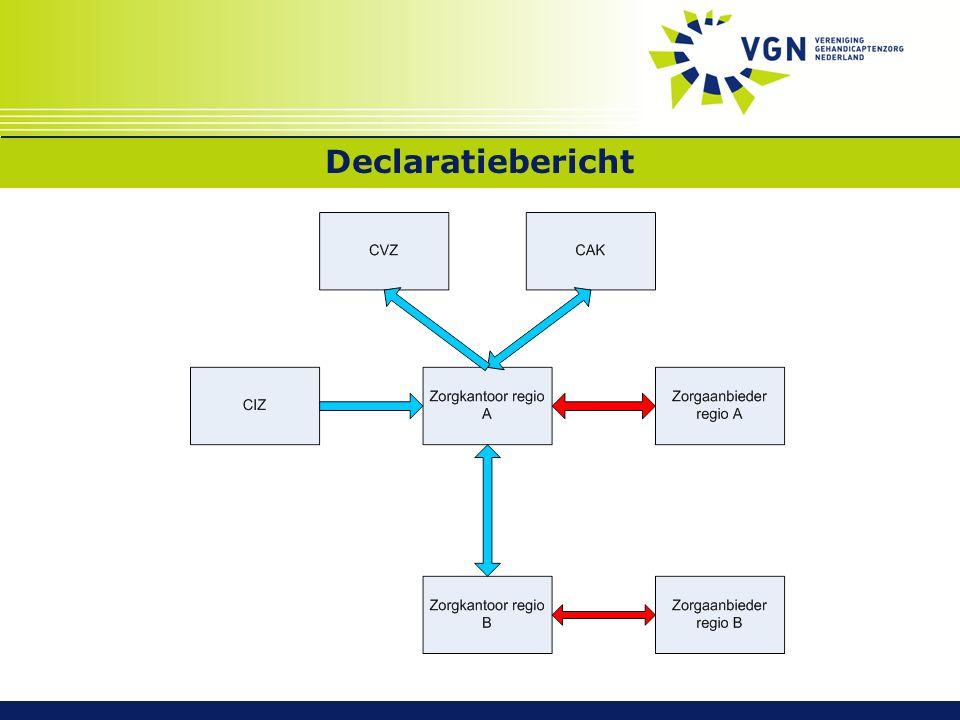 Inzet VGN (1)  Wat.