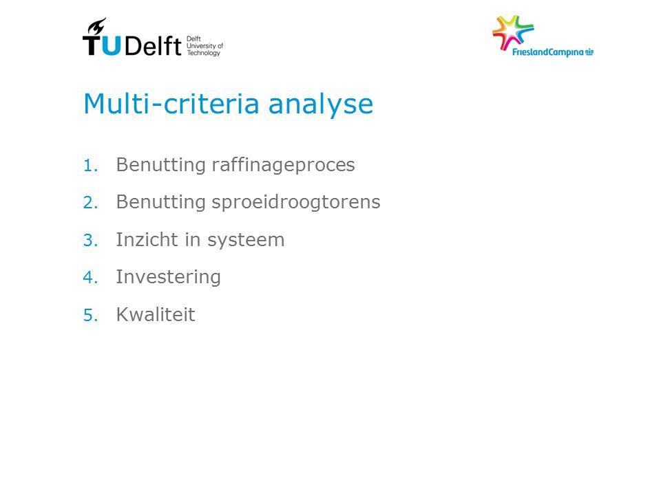 Multi-criteria analyse 1.Benutting raffinageproces 2.