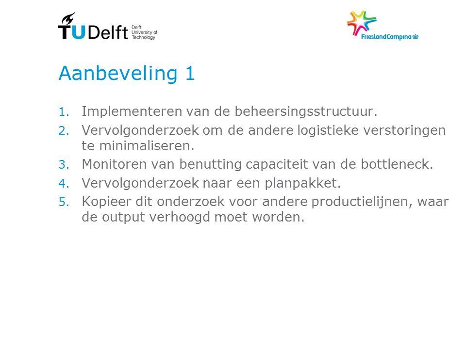 Aanbeveling 1 1.Implementeren van de beheersingsstructuur.