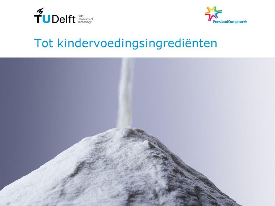 Dankwoord FrieslandCampina  Michiel de Rooij  Hans van Lochem  Harald Schuten  Bertie Essink  Tim Baks  Andere collega's TU Delft  Prof.