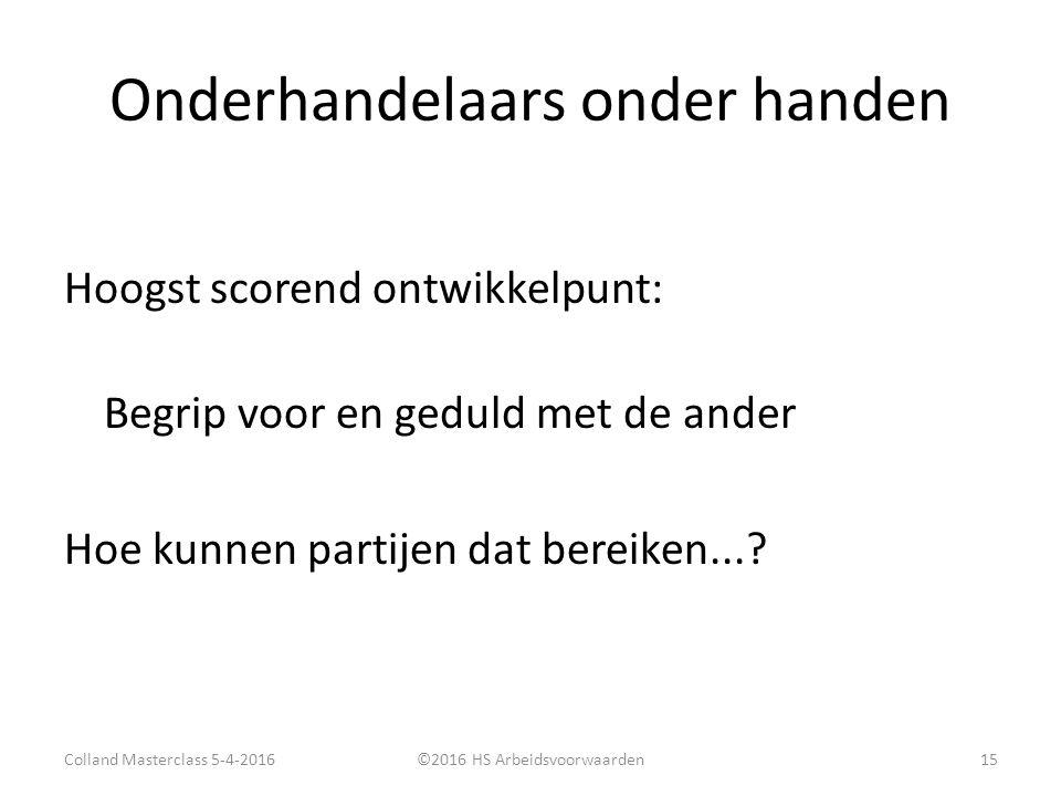 Onderhandelaars onder handen Hoogst scorend ontwikkelpunt: Begrip voor en geduld met de ander Hoe kunnen partijen dat bereiken....
