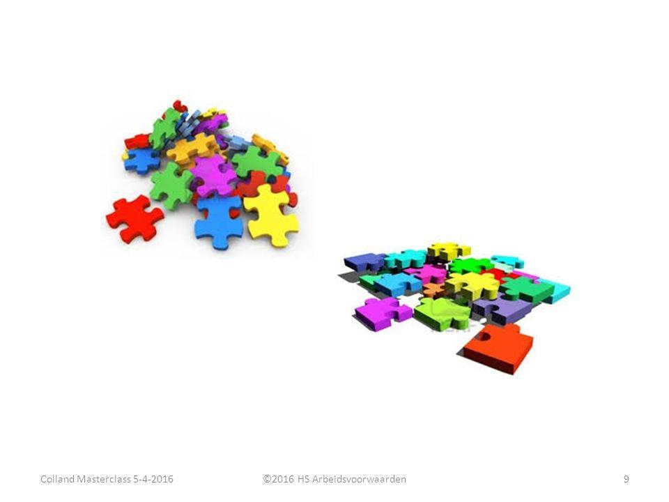 Puzzelen winst van de één = winst van de ander inspanningen gericht op samen winnen extra inspanning wordt 'beloond' door de ander partijen winnen samen of ze verliezen samen optimaal resultaat voor beiden is consensus Colland Masterclass 5-4-2016©2016 HS Arbeidsvoorwaarden10