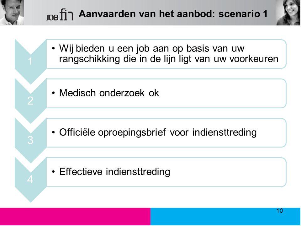 Aanvaarden van het aanbod: scenario 1 1 Wij bieden u een job aan op basis van uw rangschikking die in de lijn ligt van uw voorkeuren 2 Medisch onderzo