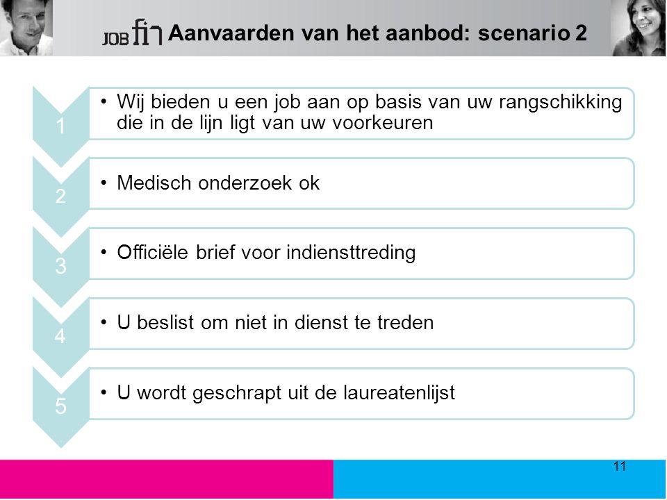 Aanvaarden van het aanbod: scenario 2 1 Wij bieden u een job aan op basis van uw rangschikking die in de lijn ligt van uw voorkeuren 2 Medisch onderzo