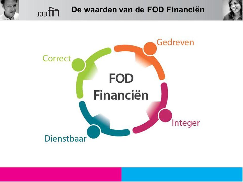 Aantal medewerkers per entiteit 39,29 % 15,63 % 12,01 % 16,66 % 9,73 % De FOD Financiën in cijfers Toestand op 31/12/2015