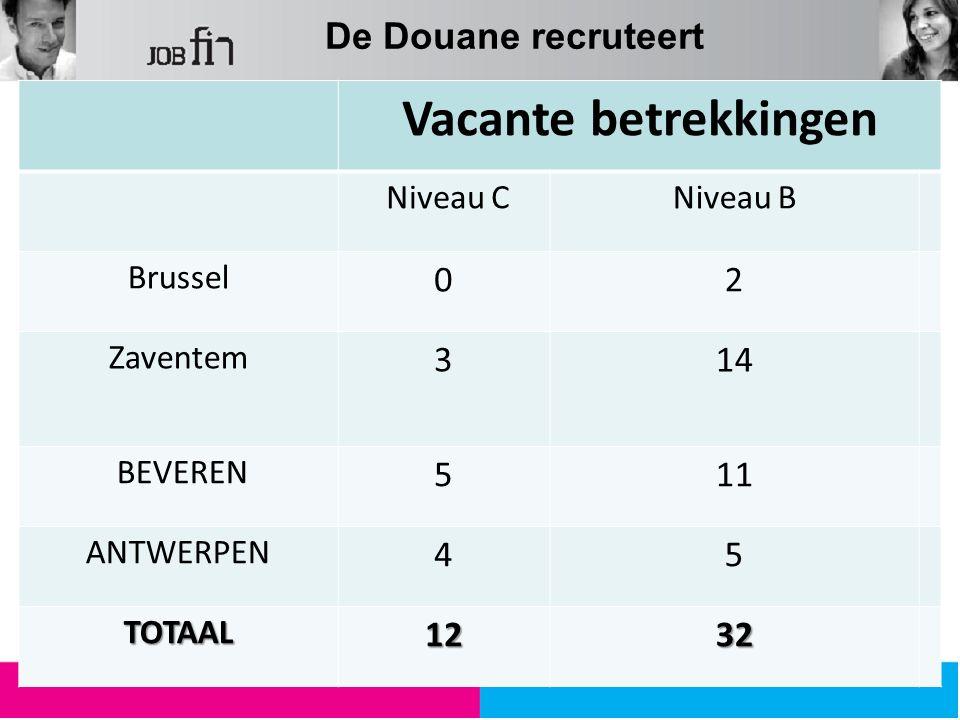 De Douane recruteert 8 Vacante betrekkingen Niveau CNiveau B Brussel 02 Zaventem 314 BEVEREN 511 ANTWERPEN 45 TOTAAL1232