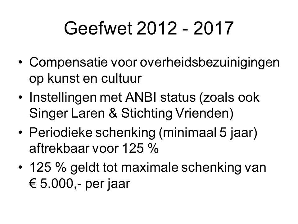 Geefwet 2012 - 2017 Compensatie voor overheidsbezuinigingen op kunst en cultuur Instellingen met ANBI status (zoals ook Singer Laren & Stichting Vrienden) Periodieke schenking (minimaal 5 jaar) aftrekbaar voor 125 % 125 % geldt tot maximale schenking van € 5.000,- per jaar