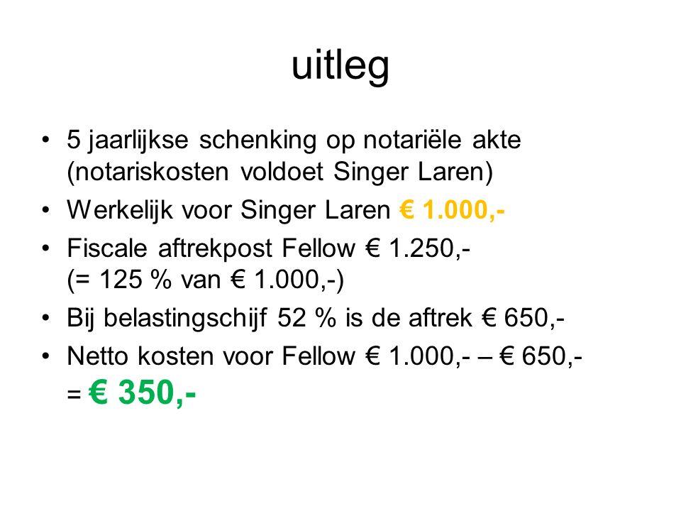 uitleg 5 jaarlijkse schenking op notariële akte (notariskosten voldoet Singer Laren) Werkelijk voor Singer Laren € 1.000,- Fiscale aftrekpost Fellow € 1.250,- (= 125 % van € 1.000,-) Bij belastingschijf 52 % is de aftrek € 650,- Netto kosten voor Fellow € 1.000,- – € 650,- = € 350,-
