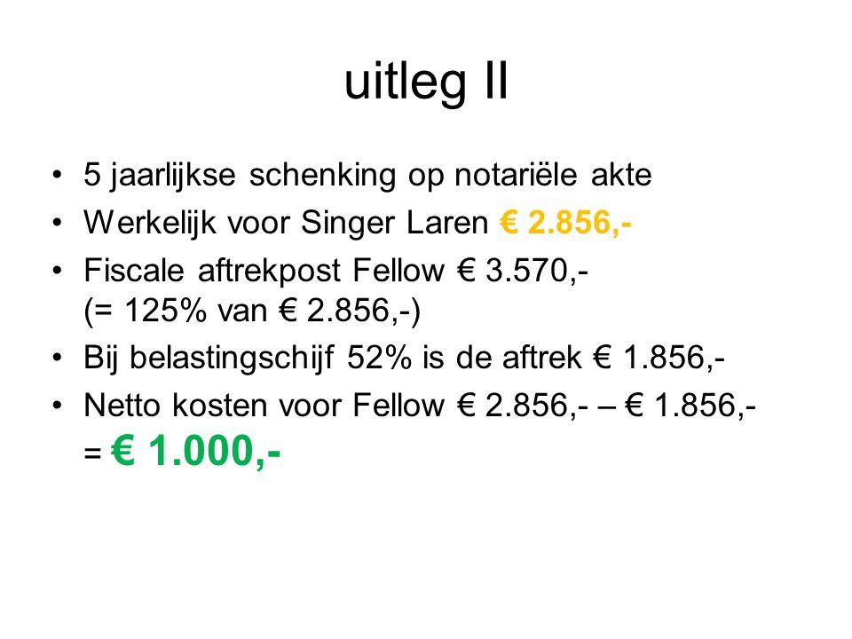 uitleg II 5 jaarlijkse schenking op notariële akte Werkelijk voor Singer Laren € 2.856,- Fiscale aftrekpost Fellow € 3.570,- (= 125% van € 2.856,-) Bij belastingschijf 52% is de aftrek € 1.856,- Netto kosten voor Fellow € 2.856,- – € 1.856,- = € 1.000,-