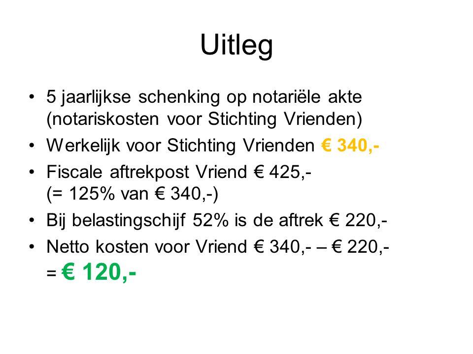 Uitleg 5 jaarlijkse schenking op notariële akte (notariskosten voor Stichting Vrienden) Werkelijk voor Stichting Vrienden € 340,- Fiscale aftrekpost V