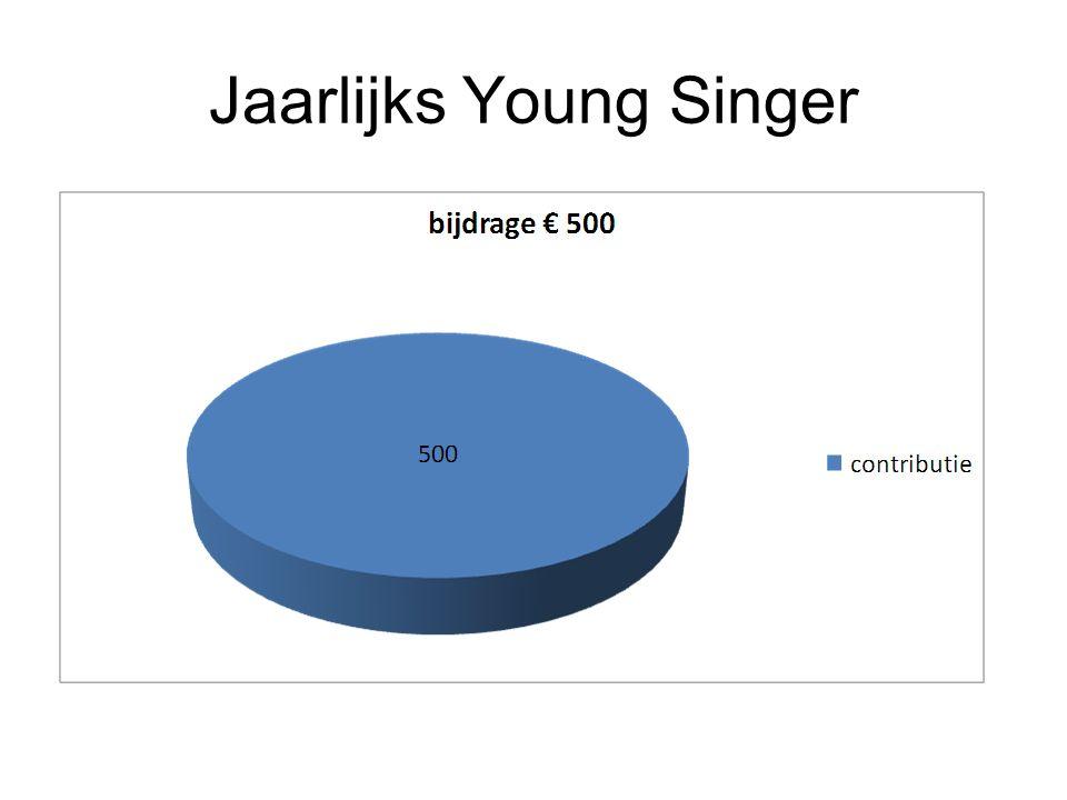 Jaarlijks Young Singer