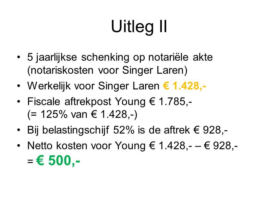 Uitleg II 5 jaarlijkse schenking op notariële akte (notariskosten voor Singer Laren) Werkelijk voor Singer Laren € 1.428,- Fiscale aftrekpost Young € 1.785,- (= 125% van € 1.428,-) Bij belastingschijf 52% is de aftrek € 928,- Netto kosten voor Young € 1.428,- – € 928,- = € 500,-