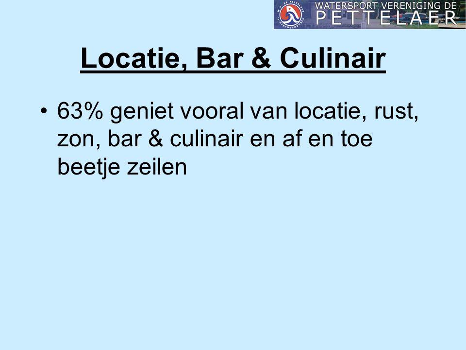 Locatie, Bar & Culinair 63% geniet vooral van locatie, rust, zon, bar & culinair en af en toe beetje zeilen