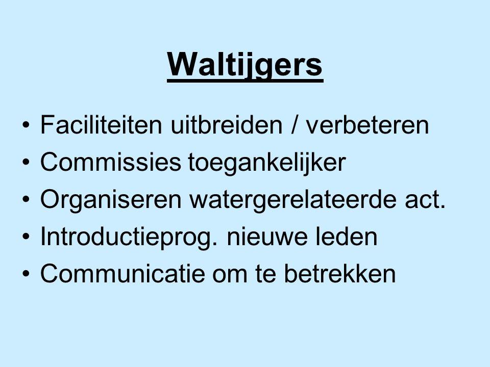 Waltijgers Faciliteiten uitbreiden / verbeteren Commissies toegankelijker Organiseren watergerelateerde act.