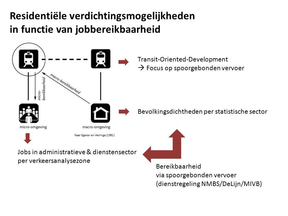 Residentiële verdichtingsmogelijkheden in functie van jobbereikbaarheid Naar Egeter en Heringa (1991) Transit-Oriented-Development  Focus op spoorgebonden vervoer Bevolkingsdichtheden per statistische sector Jobs in administratieve & dienstensector per verkeersanalysezone Bereikbaarheid via spoorgebonden vervoer (dienstregeling NMBS/DeLijn/MIVB)
