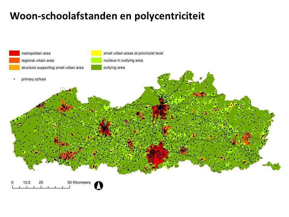 Woon-schoolafstanden en polycentriciteit