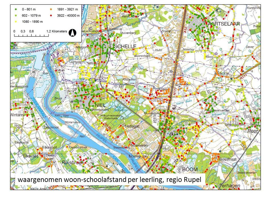 waargenomen woon-schoolafstand per leerling, regio Rupel