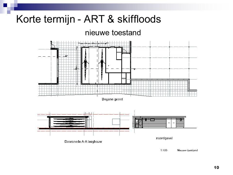 Korte termijn - ART & skiffloods nieuwe toestand 10