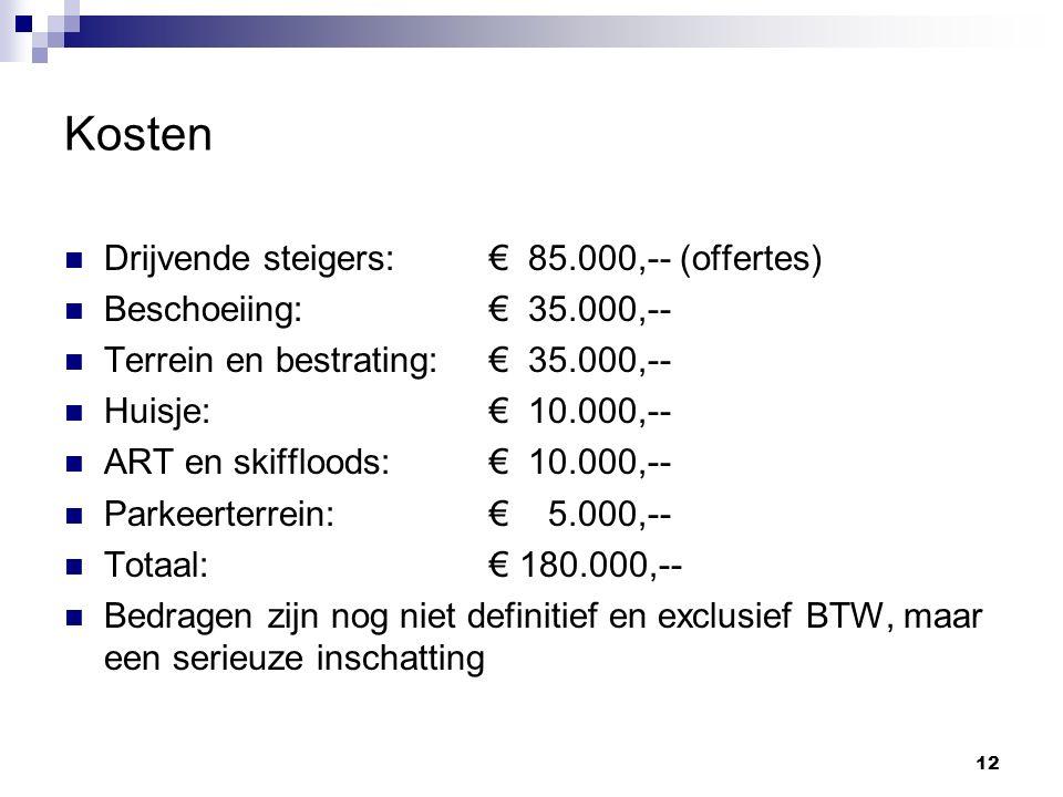 Kosten Drijvende steigers:€ 85.000,-- (offertes) Beschoeiing:€ 35.000,-- Terrein en bestrating:€ 35.000,-- Huisje:€ 10.000,-- ART en skiffloods:€ 10.000,-- Parkeerterrein:€ 5.000,-- Totaal:€ 180.000,-- Bedragen zijn nog niet definitief en exclusief BTW, maar een serieuze inschatting 12