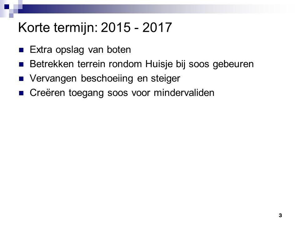 Lange vs Korte termijn Niet conflicteren Geld zinnig uitgeven Geen onomkeerbare blokkerende dingen doen 4