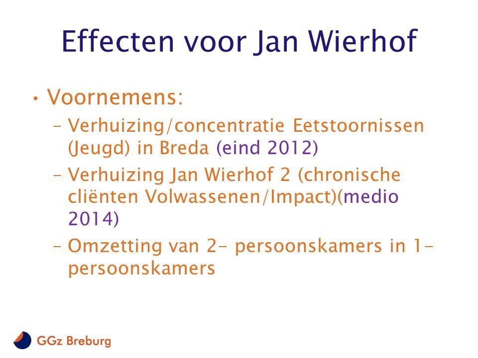 Effecten voor Jan Wierhof Voornemens: –Verhuizing/concentratie Eetstoornissen (Jeugd) in Breda (eind 2012) –Verhuizing Jan Wierhof 2 (chronische cliën