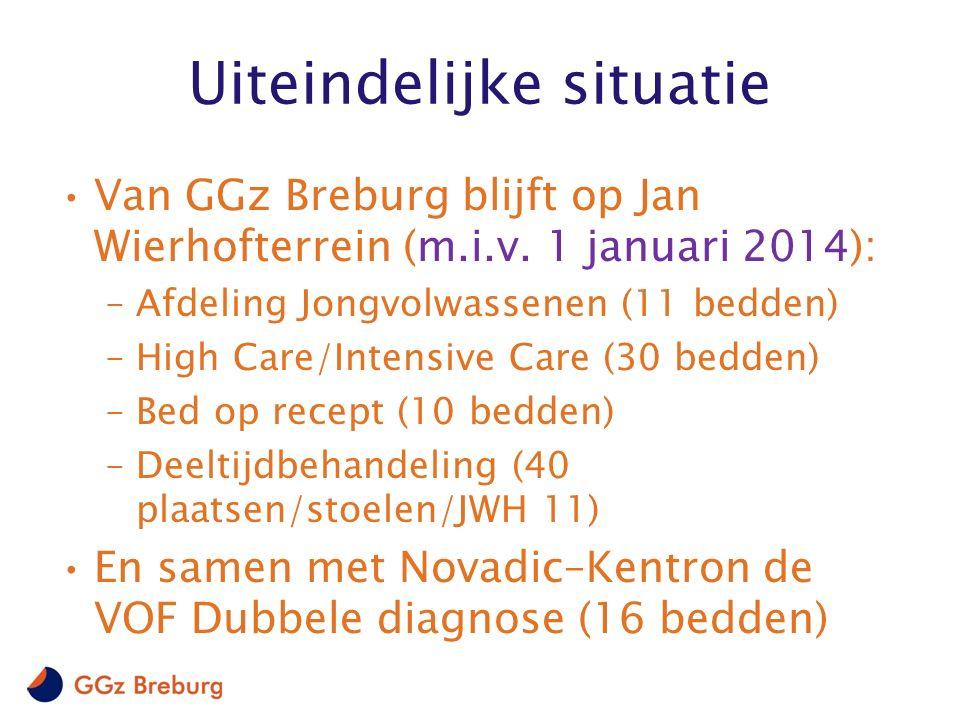 Uiteindelijke situatie Van GGz Breburg blijft op Jan Wierhofterrein (m.i.v. 1 januari 2014): –Afdeling Jongvolwassenen (11 bedden) –High Care/Intensiv