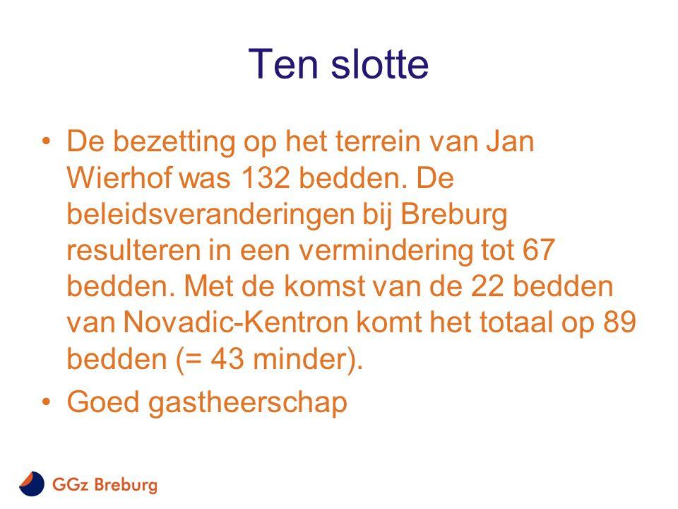 Ten slotte De bezetting op het terrein van Jan Wierhof was 132 bedden. De beleidsveranderingen bij Breburg resulteren in een vermindering tot 67 bedde