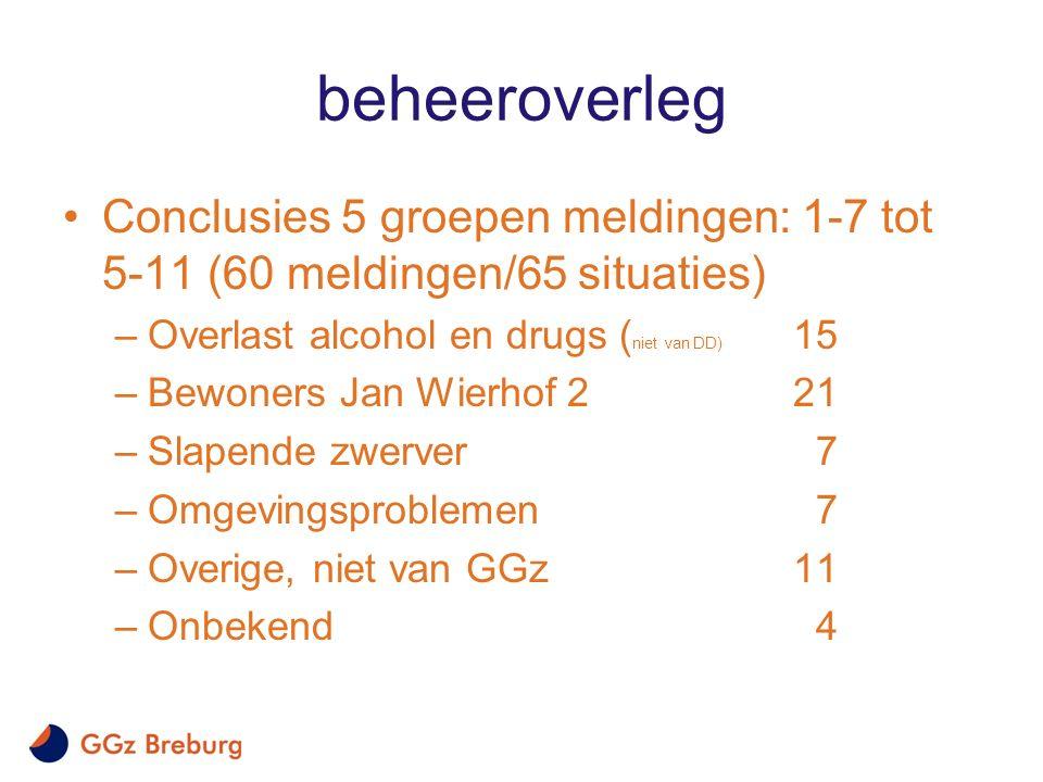 beheeroverleg Conclusies 5 groepen meldingen: 1-7 tot 5-11 (60 meldingen/65 situaties) –Overlast alcohol en drugs ( niet van DD) 15 –Bewoners Jan Wier