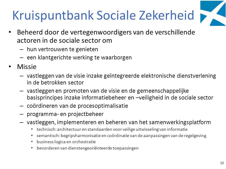 Kruispuntbank Sociale Zekerheid Beheerd door de vertegenwoordigers van de verschillende actoren in de sociale sector om – hun vertrouwen te genieten –