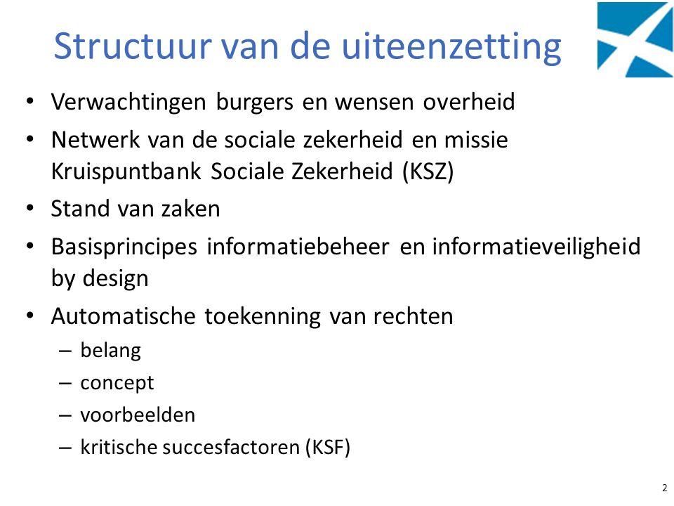 Structuur van de uiteenzetting Verwachtingen burgers en wensen overheid Netwerk van de sociale zekerheid en missie Kruispuntbank Sociale Zekerheid (KS