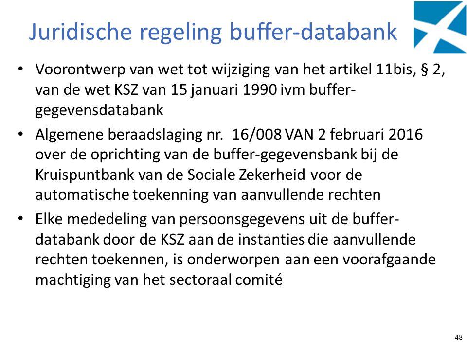Juridische regeling buffer-databank Voorontwerp van wet tot wijziging van het artikel 11bis, § 2, van de wet KSZ van 15 januari 1990 ivm buffer- gegev