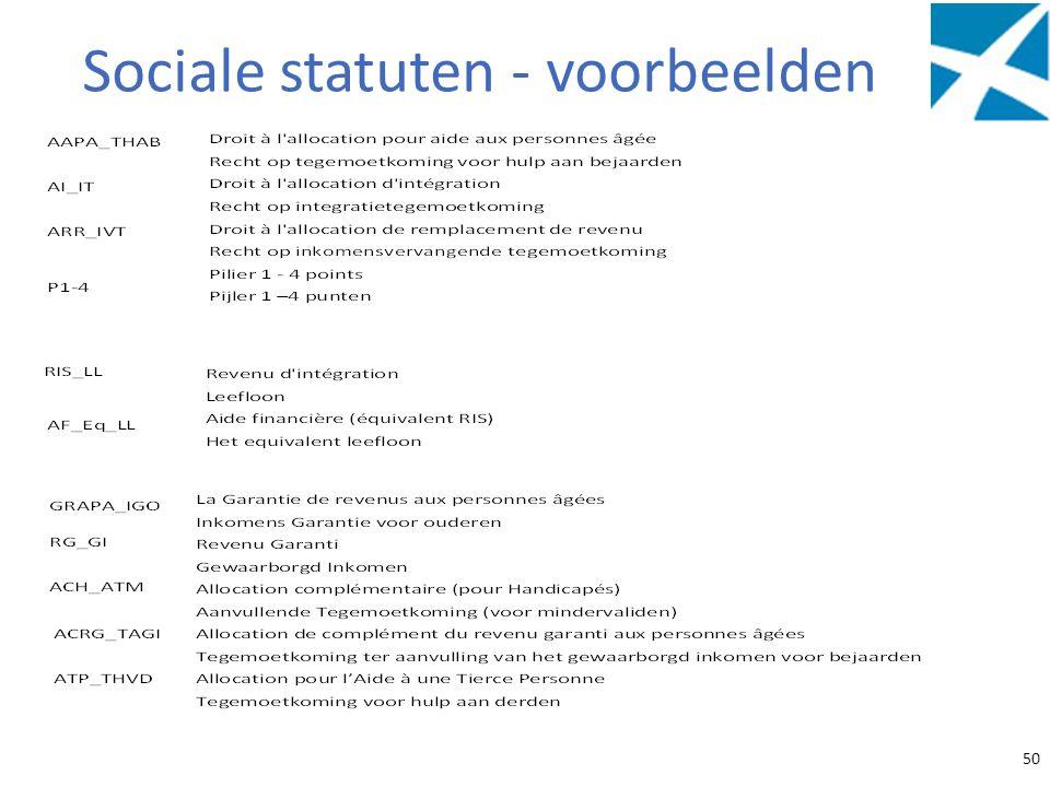 Sociale statuten - voorbeelden 50