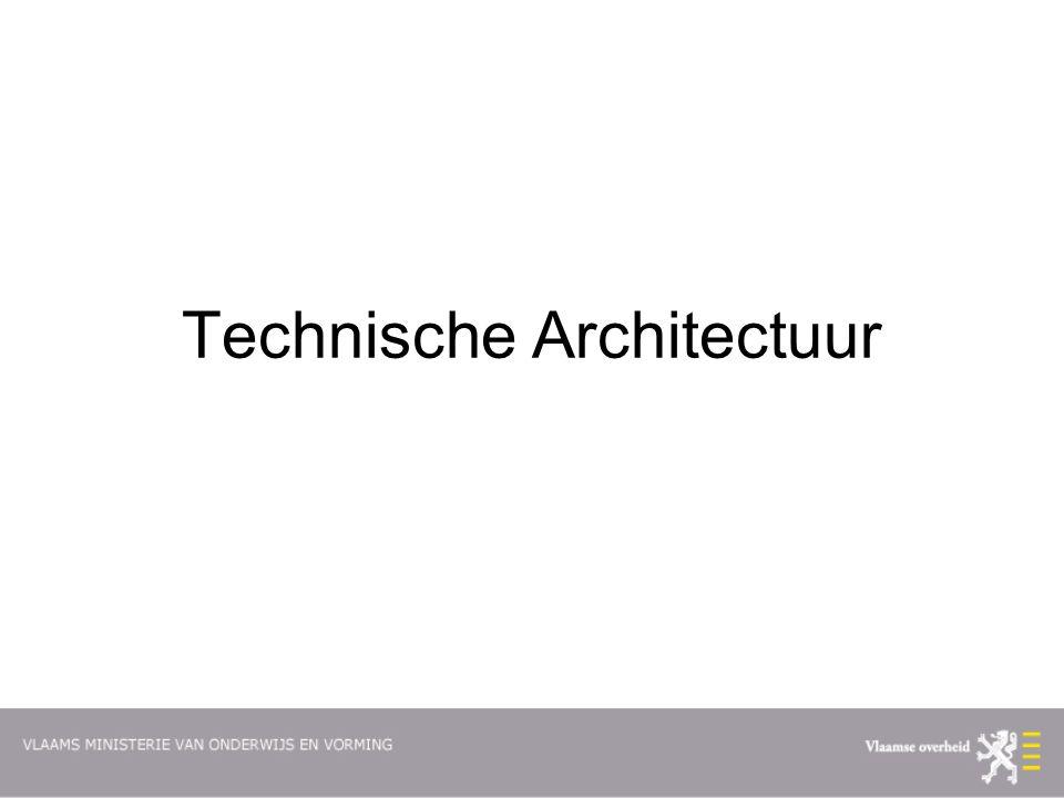 Technische Architectuur