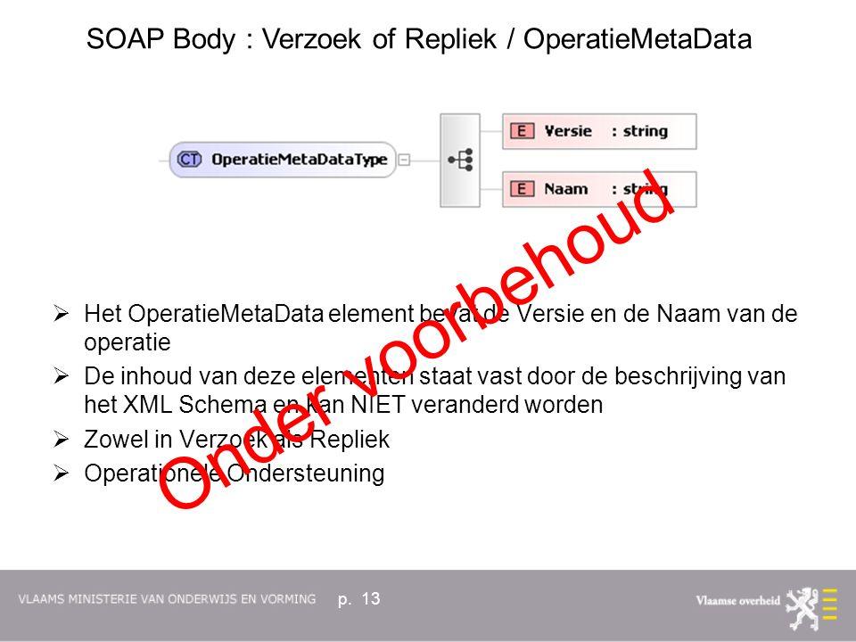 p. 13  Het OperatieMetaData element bevat de Versie en de Naam van de operatie  De inhoud van deze elementen staat vast door de beschrijving van het