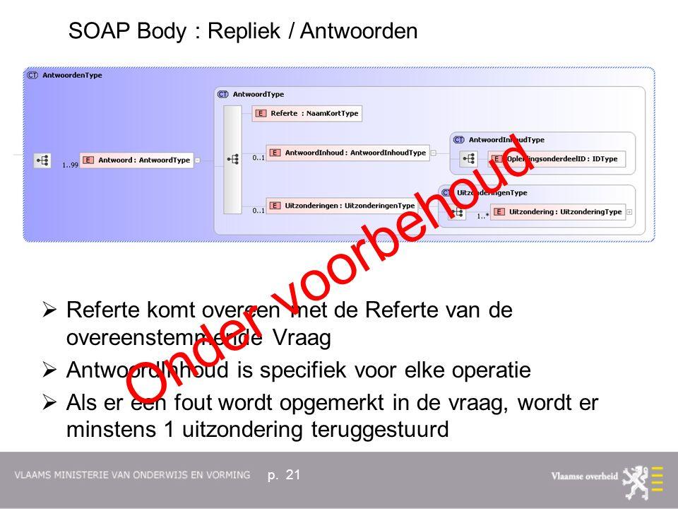 p. 21  Referte komt overeen met de Referte van de overeenstemmende Vraag  AntwoordInhoud is specifiek voor elke operatie  Als er een fout wordt opg