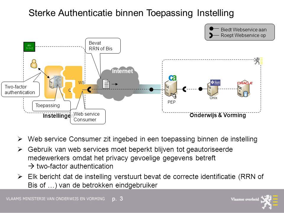 p. 3  Web service Consumer zit ingebed in een toepassing binnen de instelling  Gebruik van web services moet beperkt blijven tot geautoriseerde mede